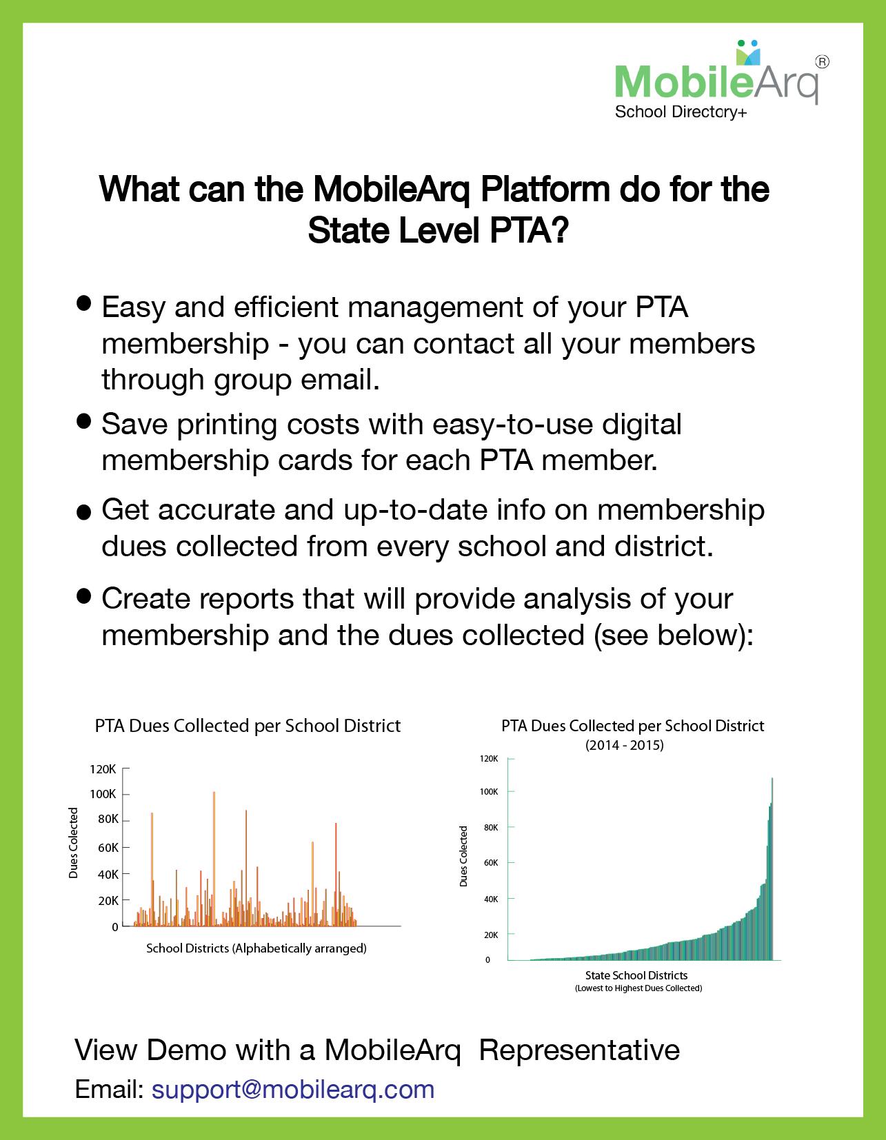 Benefits of using MobileArq Membership Platform for state PTAs