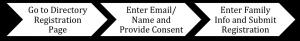 School-Directory-App-3-click-Registration
