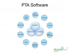 PTO Software